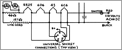A partial schematic diagram of the Warwick models