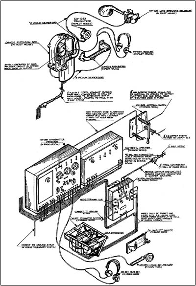 Diagram of the entire CW-936 Radio Telephone system