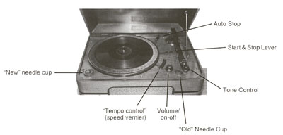 close-up details of the record player