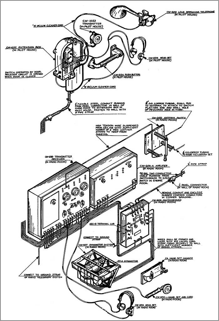 Radio Diagram