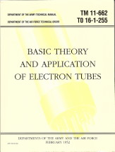 basic theory of electron tubes