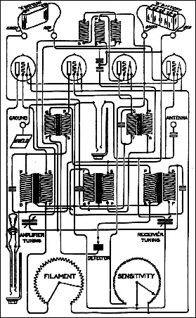 Schematic diagram of the first and second versions of the De Forest Model D-12